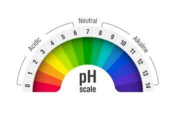 Energy Drinks An Acid Trip For Your Teeth